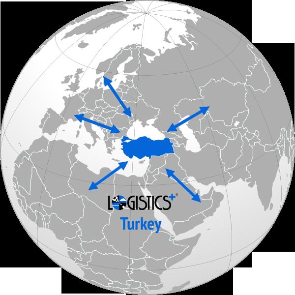 Turkey Logistics Solutions Logistics Plus