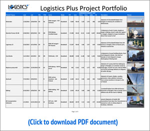 project cargo portfolio logistics plus