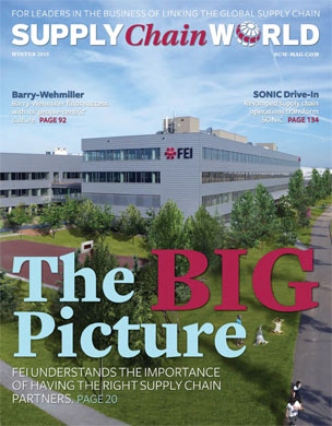 SupplyChainWorld-Cover