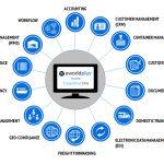 eWorldPlus-Flowchart