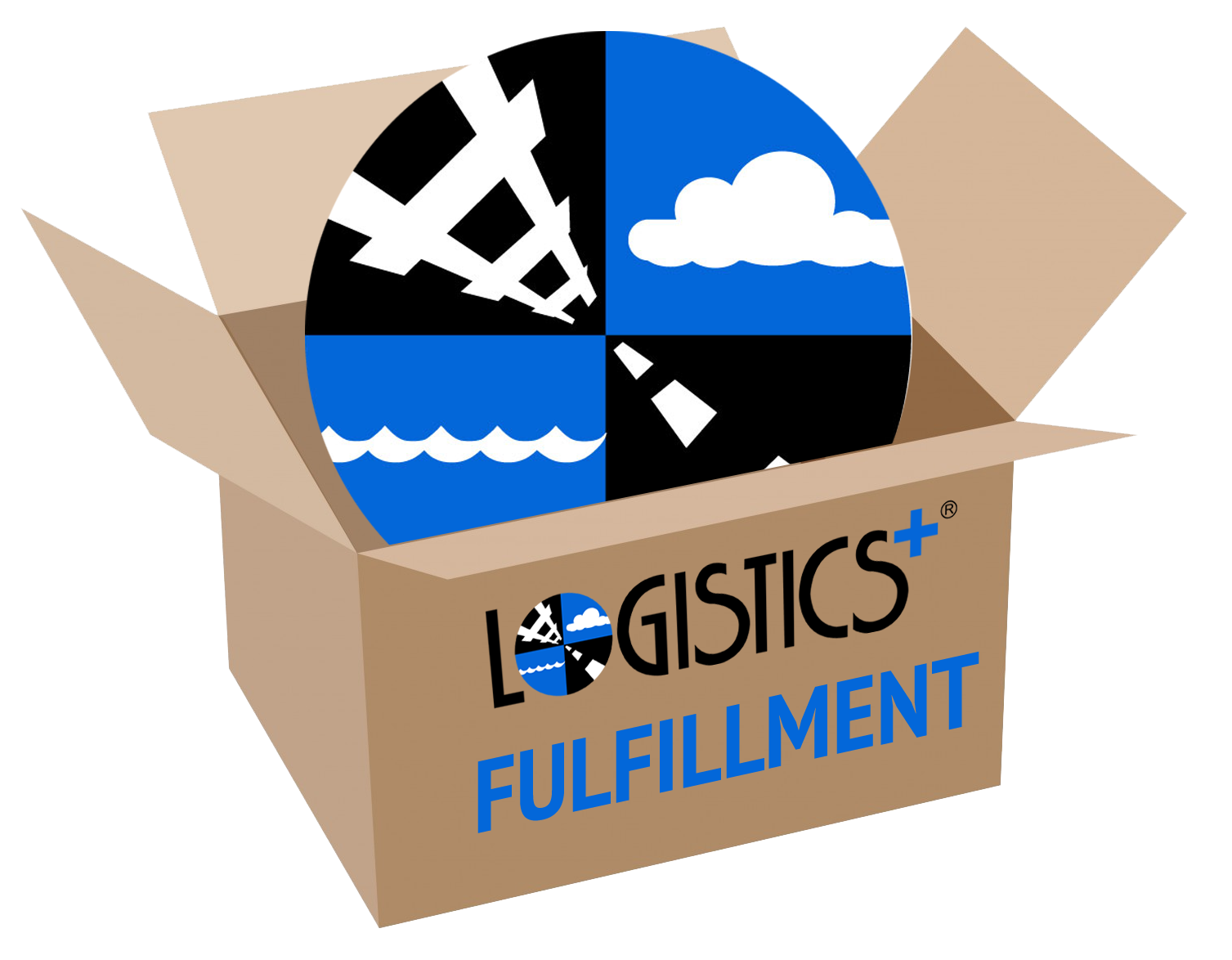 Fulfillment Quotes Amusing Warehousing & Fulfillment Solutions Quotes  Logistics Plus