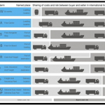 incoterms article pic