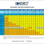 LP-Incoterms 2020 Chart