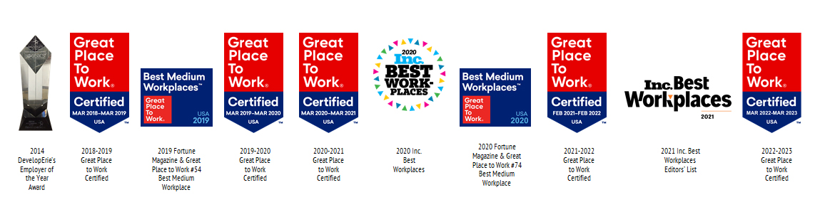GPTW Awards History 2014-2022