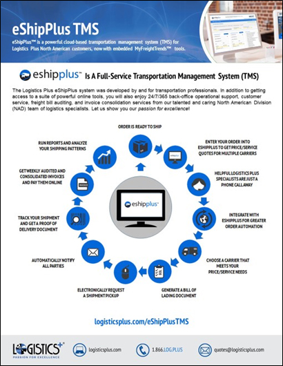 LP eShipPlus Flyer Thumbnail
